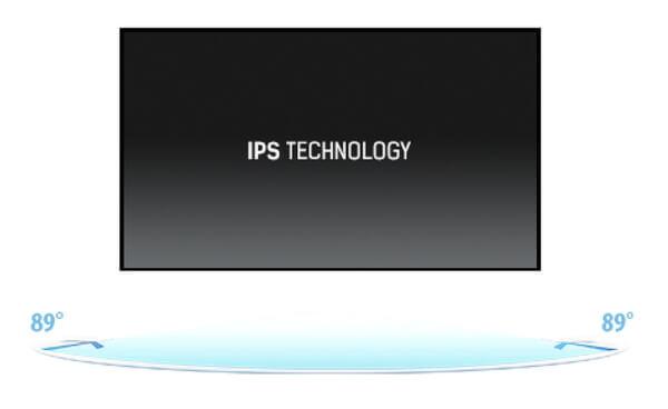 Matryca IPS – szeroki kąt widzenia 178 stopni
